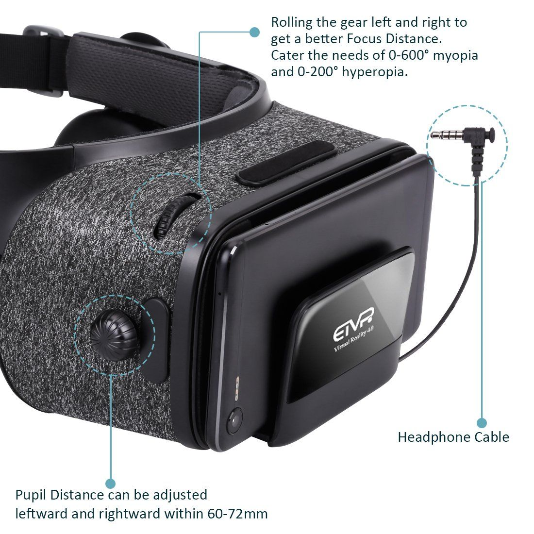 a4b54bf588d ETVR Upgraded Virtual Reality Headset VR Glasses with Remote Controller for 3D  Movies and VR Games