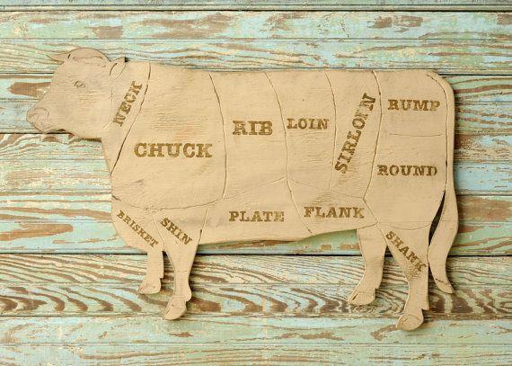 Beef Sign Butcher Chart Butcher Diagram Rustic Home Decor Kitchen ...