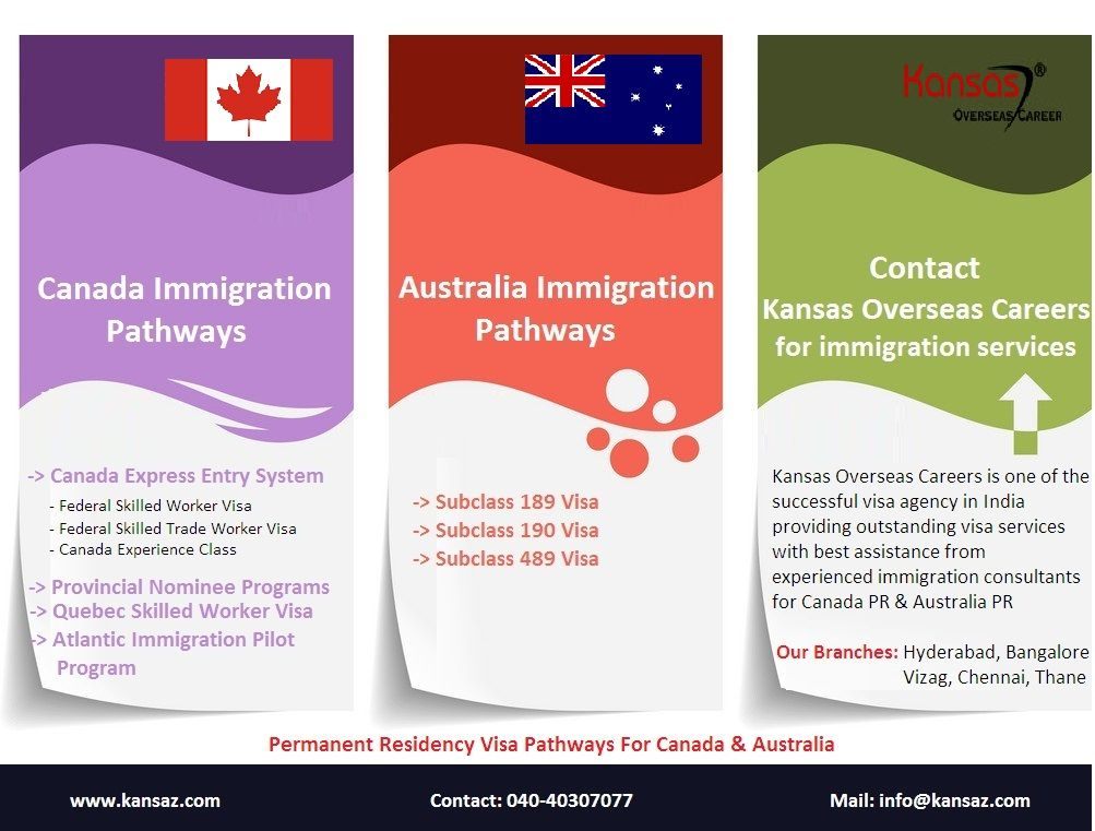 To know the different pathways to immigrate to Canada or