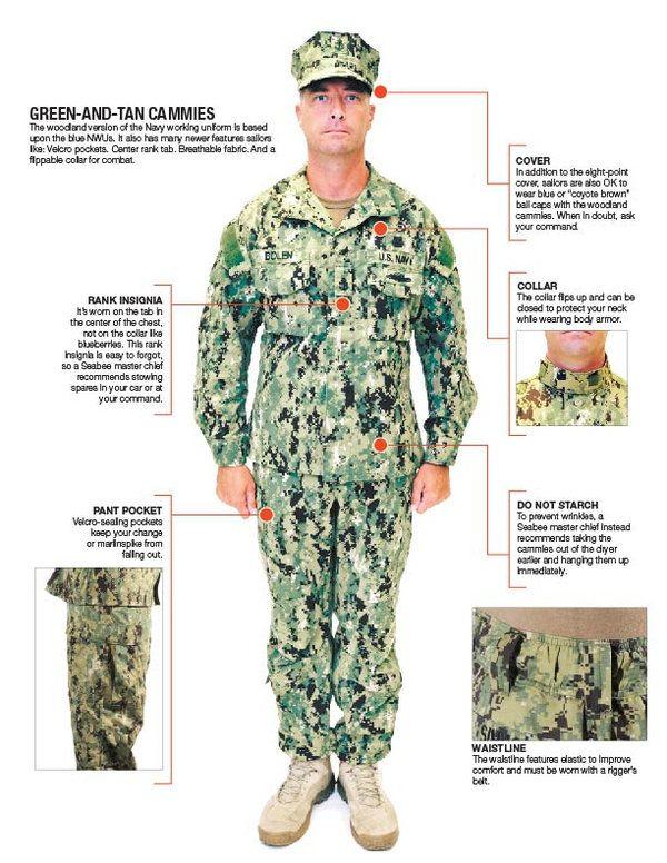 Nwu Type Iii U S Navy Camo Patterns Navy Life Go Navy