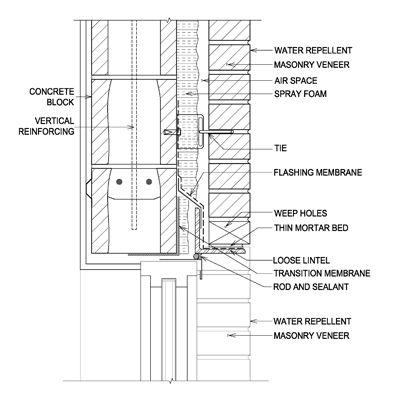 Window Lintel Detail Masonry Construction Details
