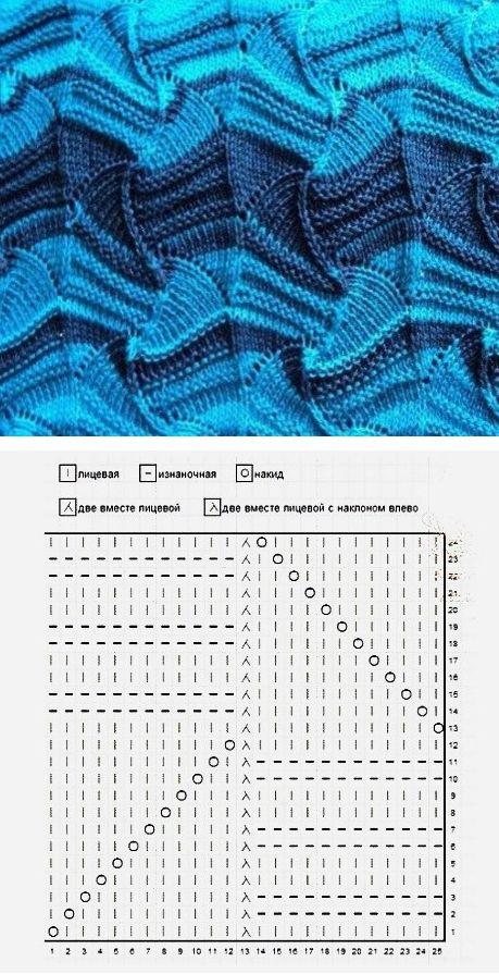 Beautiful knitting pattern … | Pinteres…