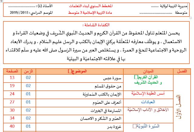 التوزيع السنوي التربية الاسلامية للسنة الثالثة متوسط الجيل الثاني Http Www Seyf Educ Com 2019 08 Blog Post 80 Html Blog Posts Blog Post