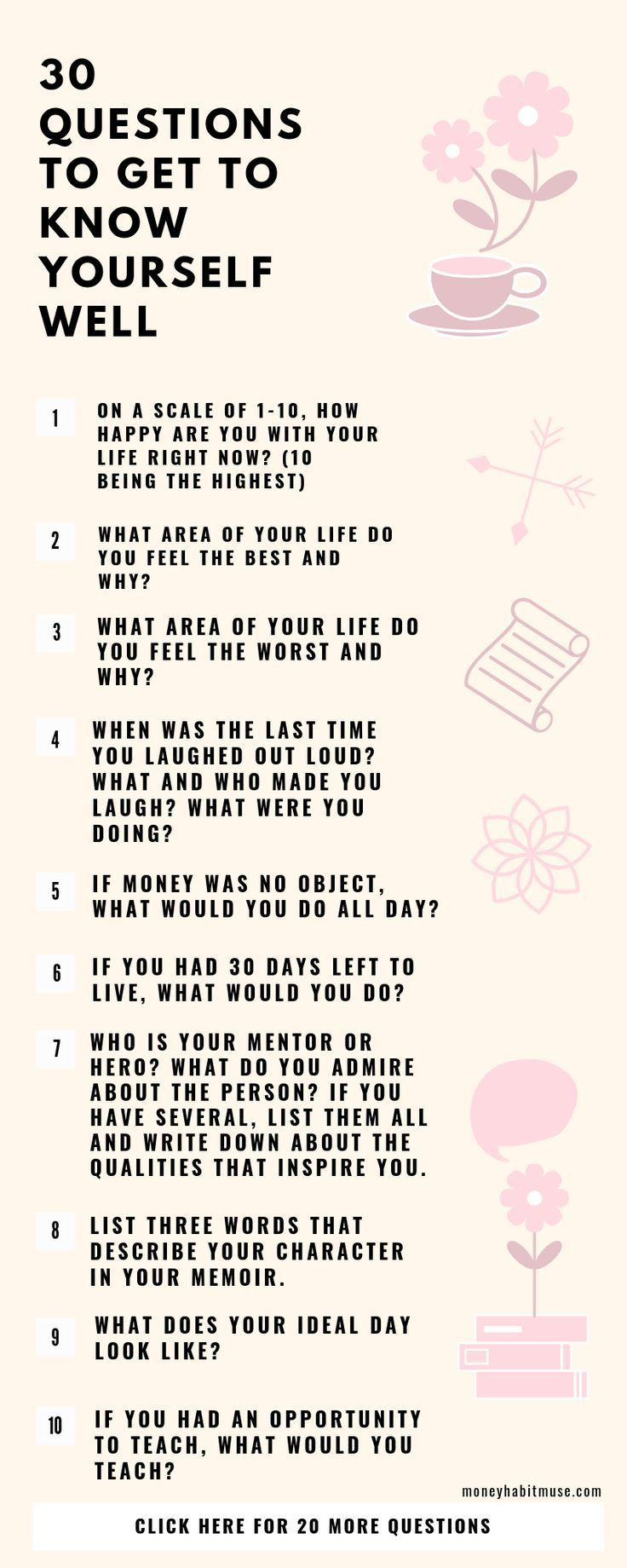 30 Questions To Get To Know Yourself Well is part of This or that questions, Getting to know you, How are you feeling, Self discovery, Self development, Motivational blogs - Work through 30 questions to get to know yourself well  They'll guide you through the life path you're meant to go  It's essential to personal development