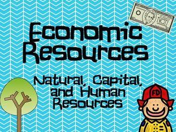 Laos Real GDP Growth
