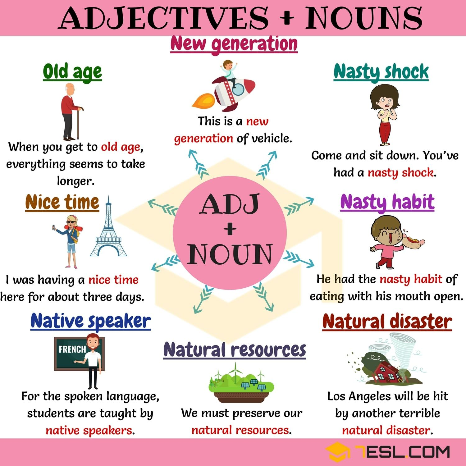 300+ Useful Adjective Noun Combinations From A-Z