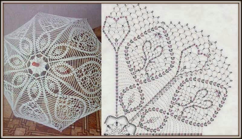 Sombrilla crochet con patron | crochet sombrilla | Pinterest ...