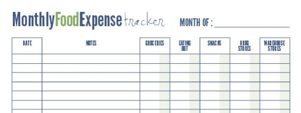 How to Budget - Free Budgeting Spreadsheet
