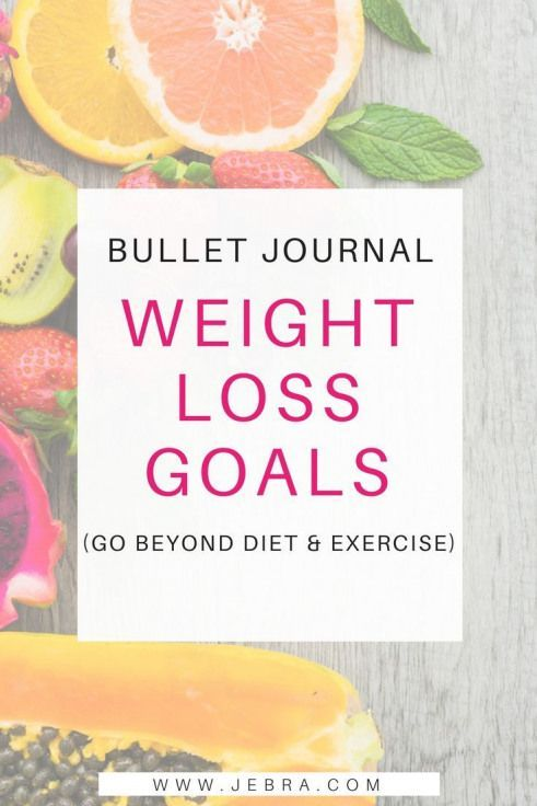 Bullet journals can help you reach your weight loss and fitness goals. Get ideas and tips for bujo p...