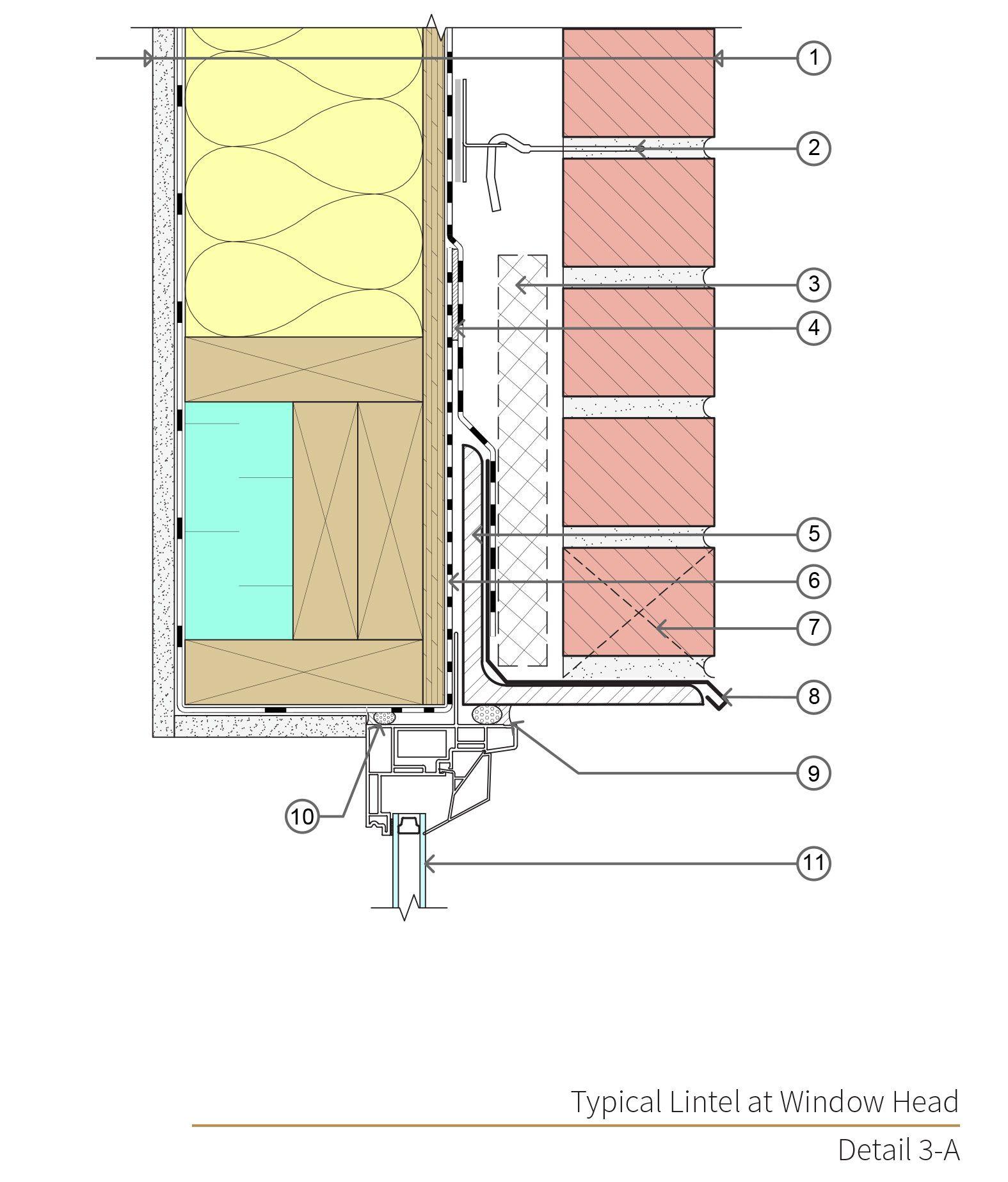 Pin On Lintel For Door Window Opening