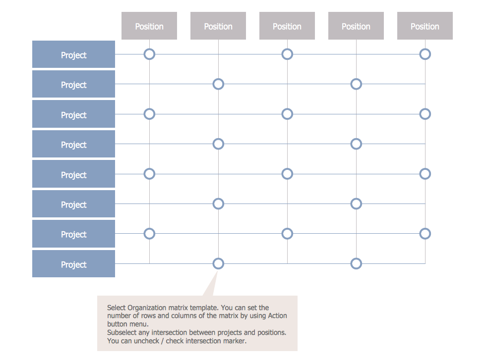 Matrix Org Chart Template   Management   Typical Orgcharts