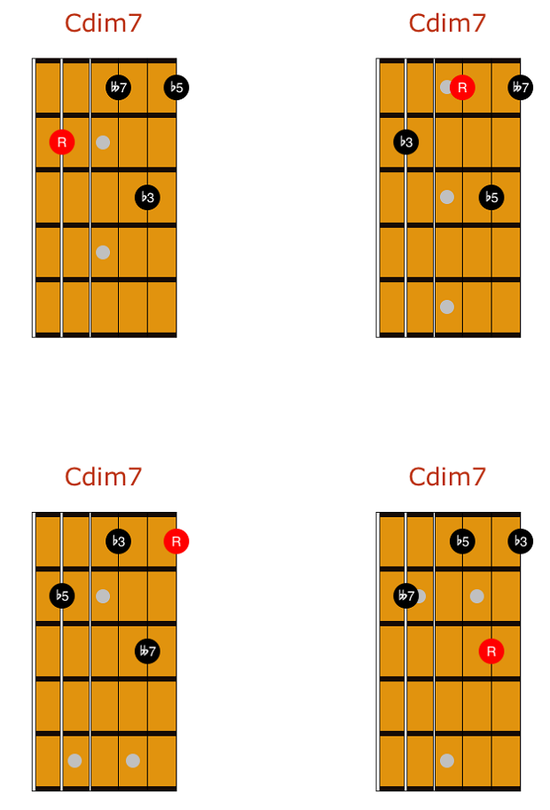 how to learn guitar online from basic
