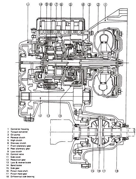 Nissan RL4R02A Transmission Repair Manual