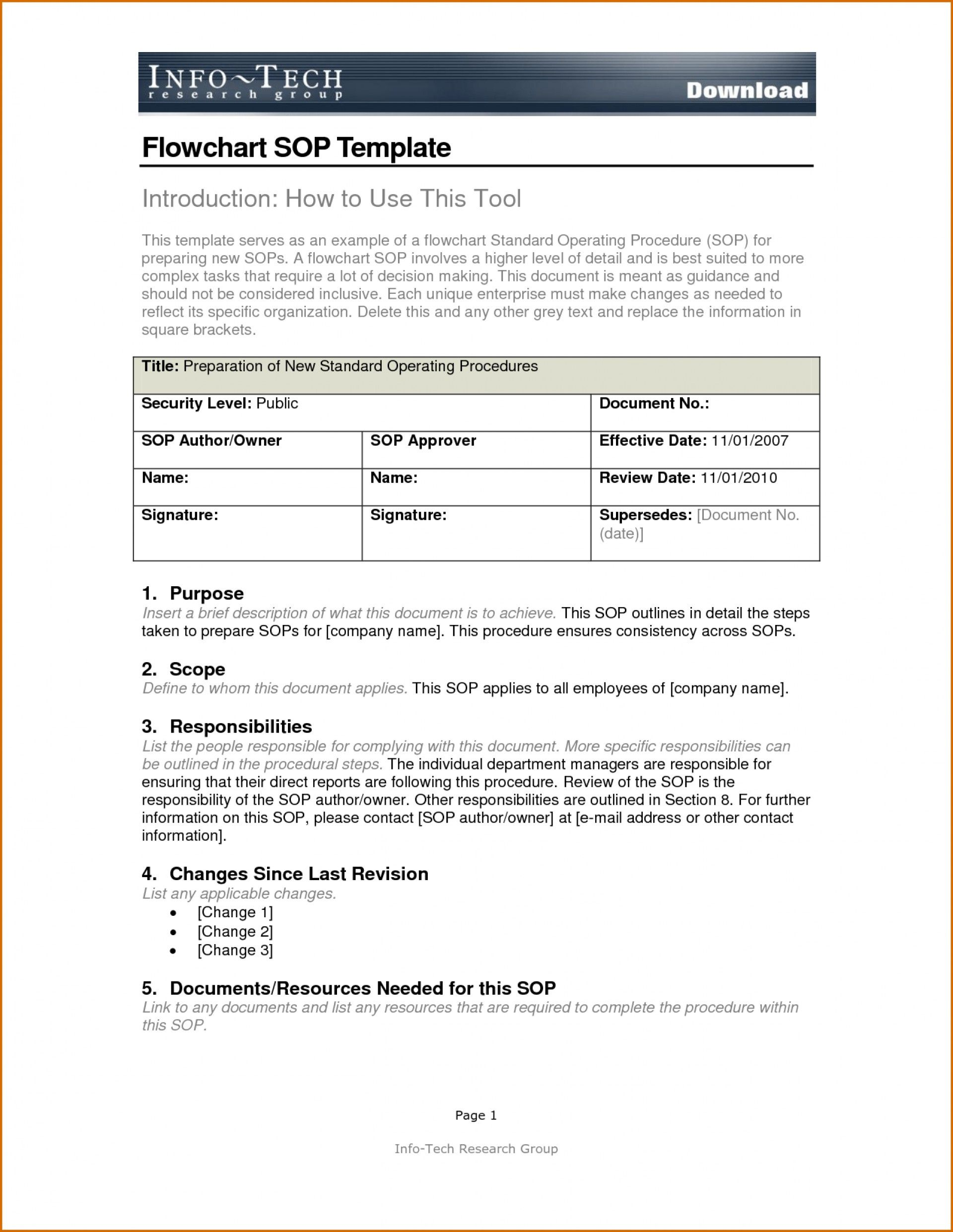 025 Template Ideas Procedure Manual Exceptional Word Free Within Free Standard Ope Standard Operating Procedure Standard Operating Procedure Template Word Free