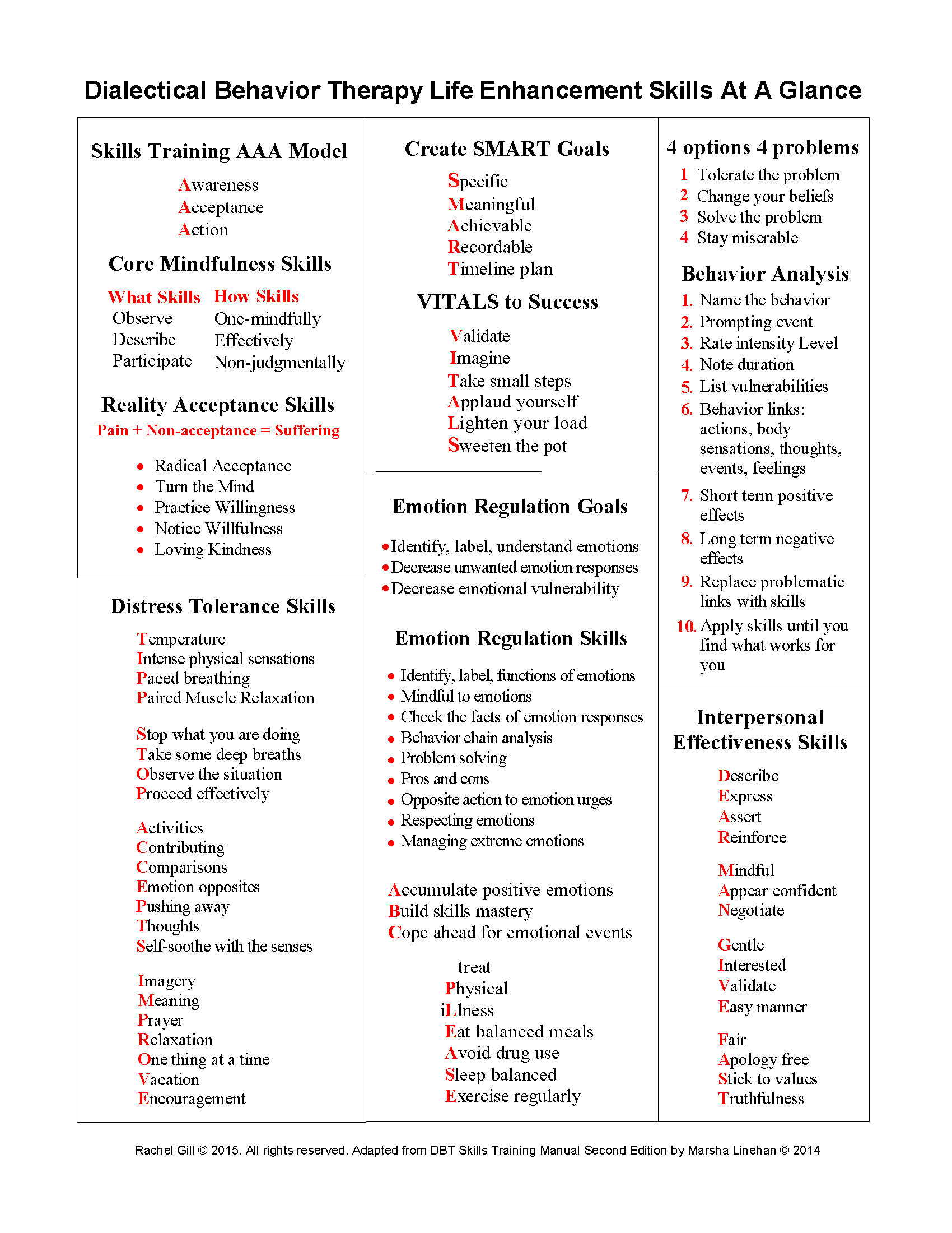 Worksheets Coping Skills Worksheet best 25 coping skills ideas on pinterest for 100 free strategies anxiety anger depression and more