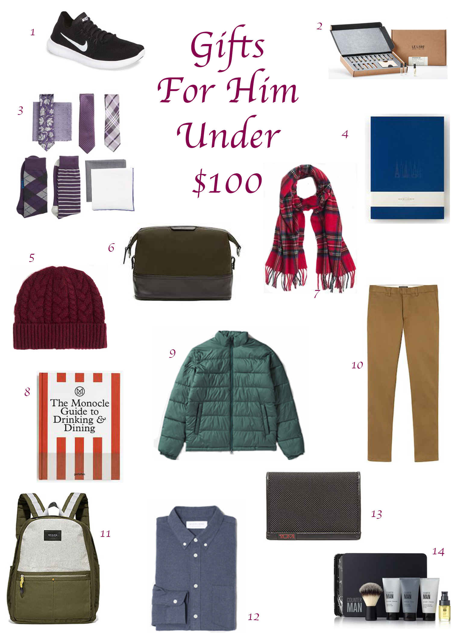 Gifts For Him Under 100 Best Gifts For Him Her Pinterest