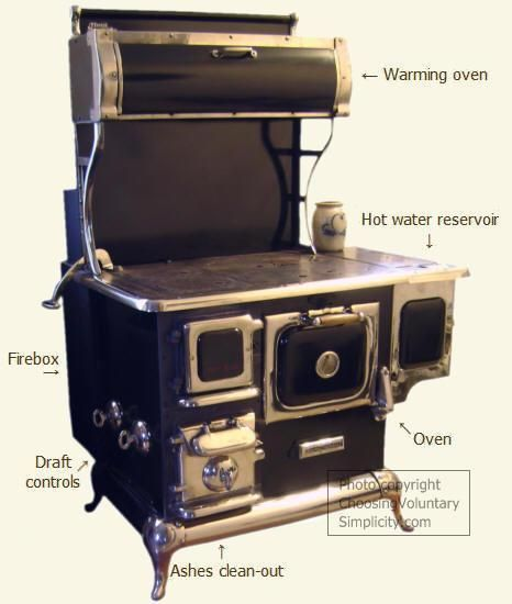 Gardenweb Kitchen Forum: Image Detail For -Cooking Atop Your Wood Stove?