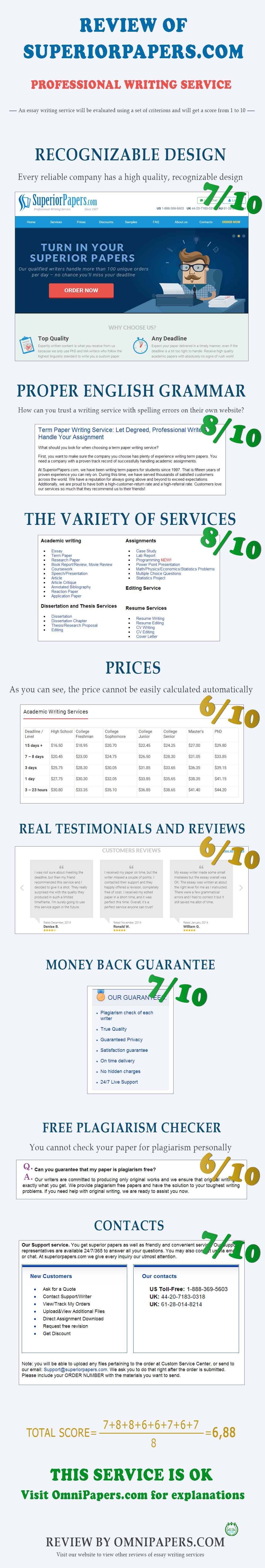 22 Best Infographic Reviews Of Essay Writing Services Images On Pinterest    Writing Services, Essay