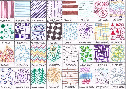 Texturas Graficas Lecciones De Arte Educacion Plastica Y Visual Obras De Arte Ninos