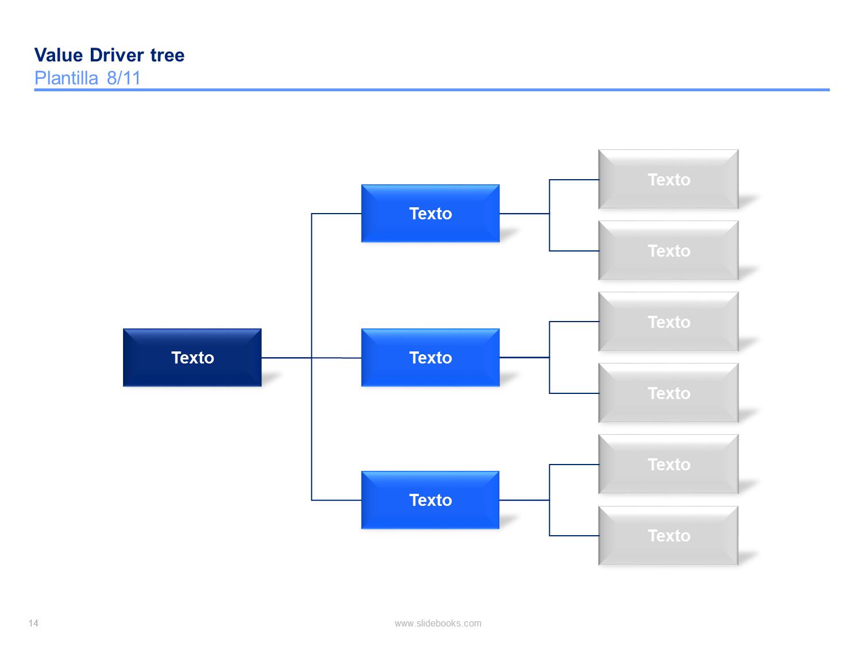 Diagrama Arbol Arbol De Decision Documentos Comerciales Powerpoint