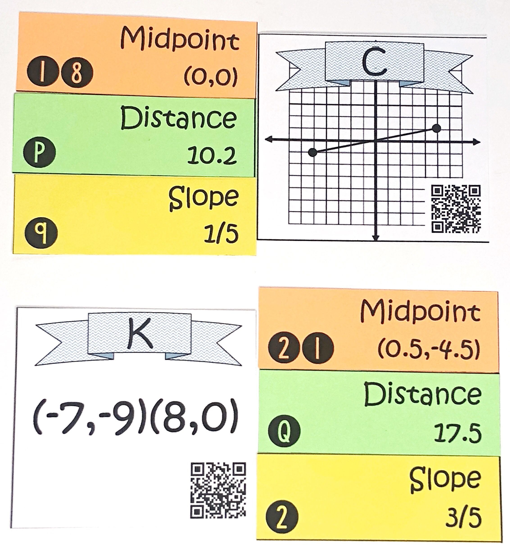 Midpoint Formula Distance Formula And Slope Formula Activity With Images Distance Formula Midpoint Formula 8th Grade Math