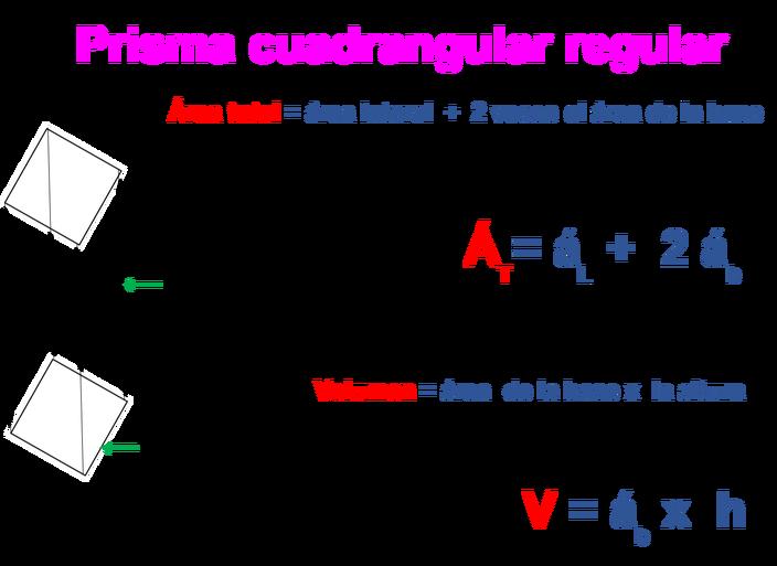 Ejemplos Resueltos De área Y Volumen De Prismas Lecciones De Matemáticas Prisma Cuadrangular Volumen De Un Prisma