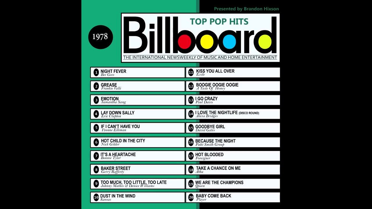 Billboard Top Pop Hits 1978 Youtube Billboard Hits Pop Hits