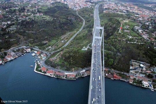 İstanbul Turkiye