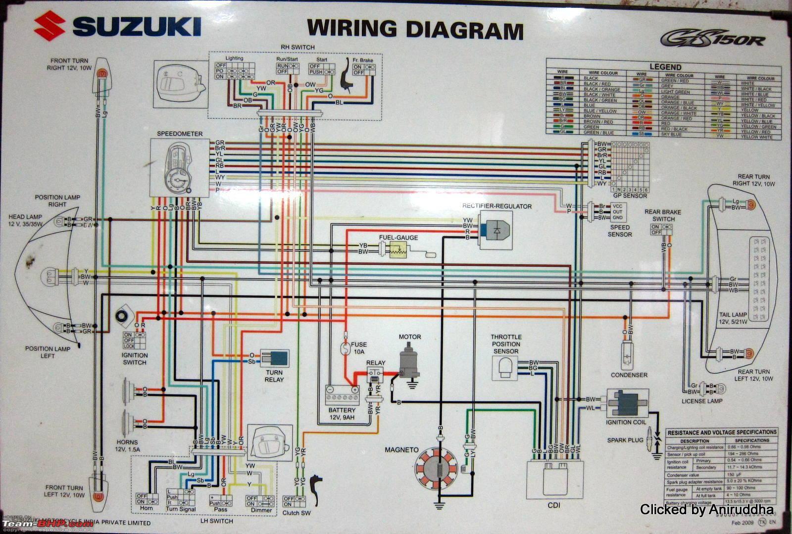 24 Complex Hero Honda Wiring Diagram Design Ideas Https Bacamajalah Com 24 Complex Hero Honda Electrical Wiring Diagram Motorcycle Wiring Electrical Wiring