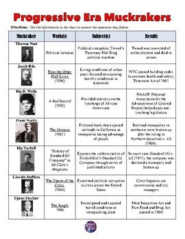 Progressive Era Muckrakers Chart and Worksheet | Great ...