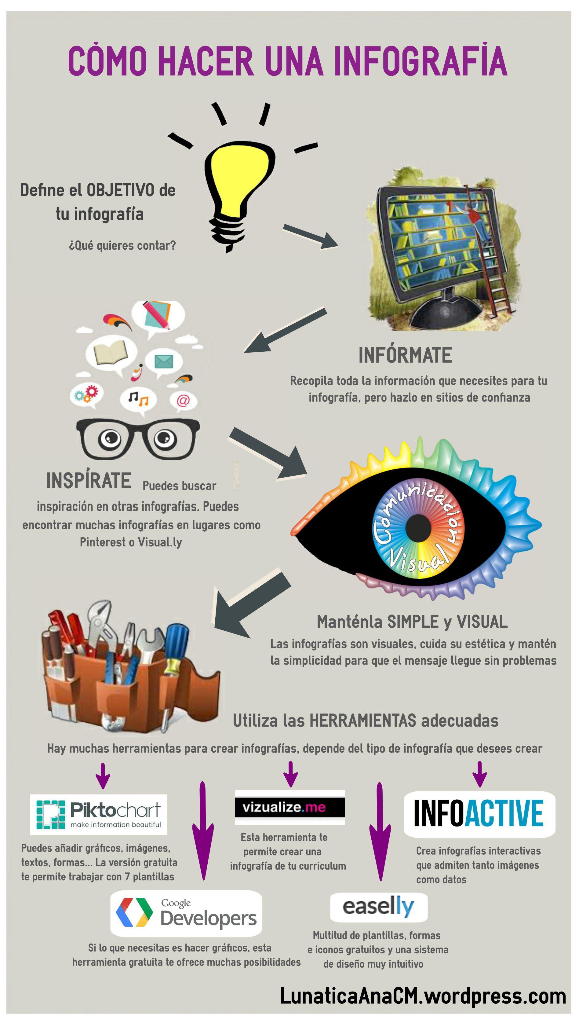 infografia para word - Buscar con Google | Infografías | Pinterest ...