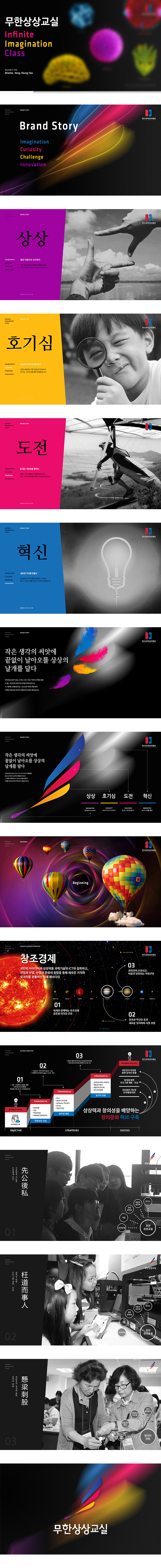 Infinite Imagination Class by young sun hong, via Behance