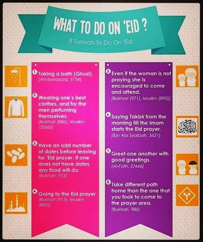 What To Do On Eid Dua For Ramadan Eid Greetings Islamic Holidays