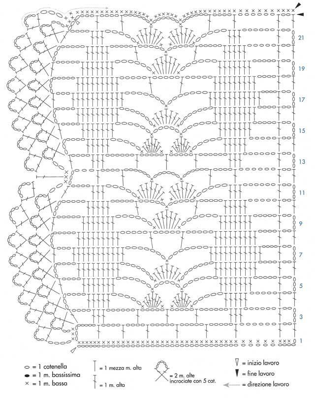 Crochet lace edging (sideways) ~~ Puntilla vertical. Filet crochet ...