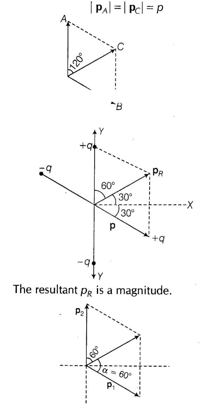 important-questions-for-class-12-physics-cbse-coulombs-law