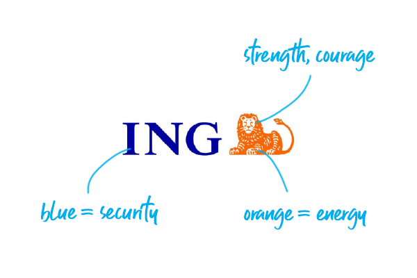 The Ing Bank S Lion In The Logo Symbolizes Strength Courage And Authority Logodesign Graphicdesign Branding Banks Logo Bank Branding Branding Design Logo