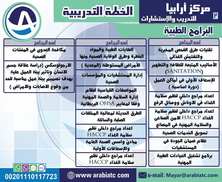 يتشرف مركز ارابيا للتدريب بتقديم اقوى البرامج التدريبية في مجال دورات البرامج الطبية المملكة العربية السعودية الرياض Mobile Boarding Pass Map Screenshot Map