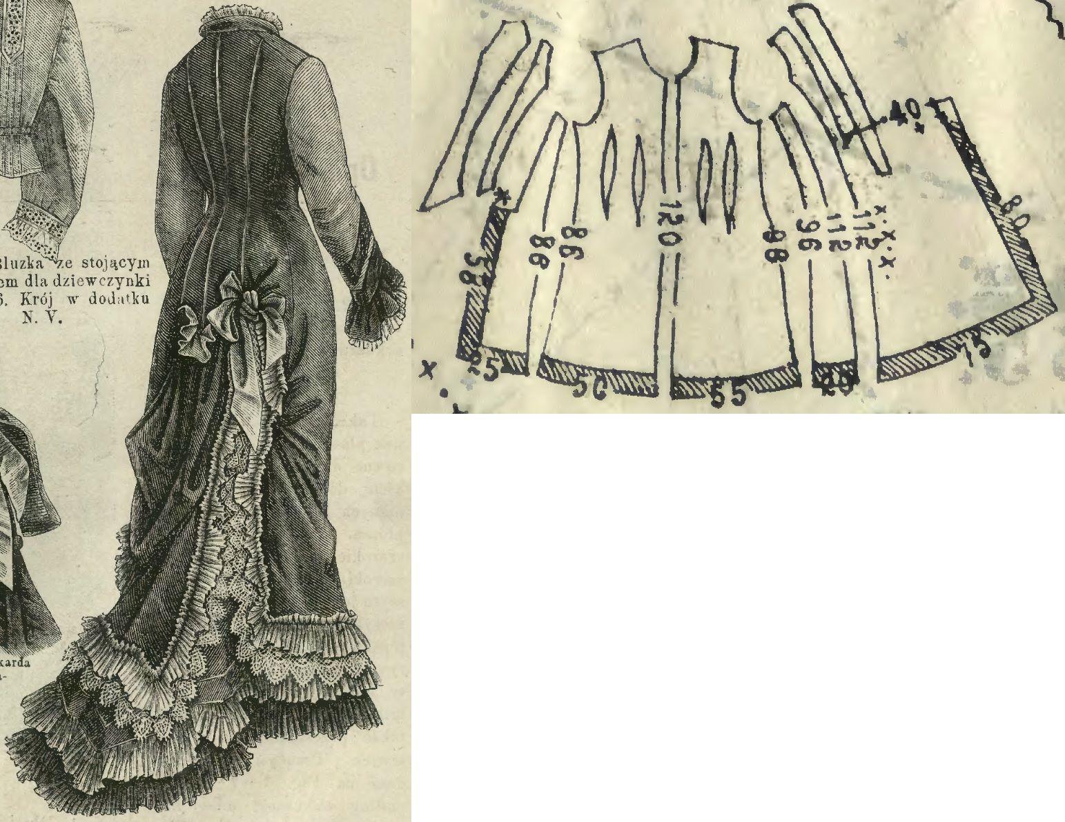 Tygodnik Mód 1877.: Princess overdress. | Patterns | Pinterest ...