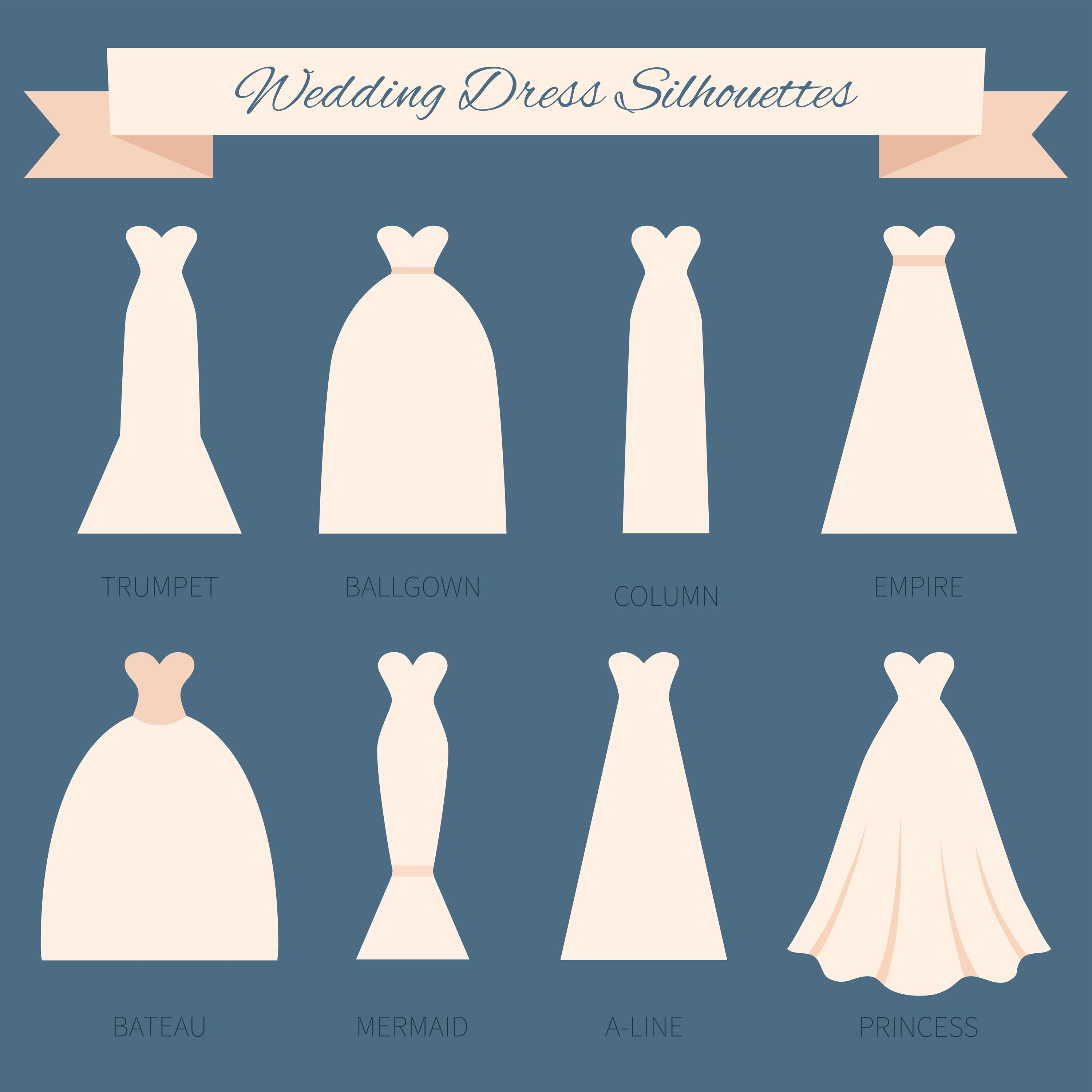 Best wedding dresses for body type  Need help with bridal gown styles shapes and terms Desperately