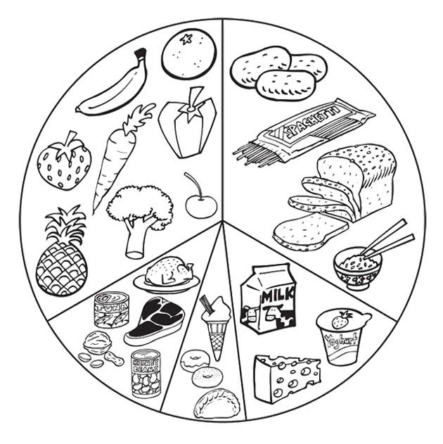 Printable healthy food coloring pages with list food coloring page