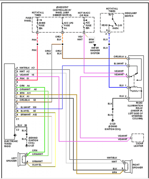 Jeep Tj Radio Wiring | Wiring Diagram Radio Wiring Diagram Jeep Wrangler Door on