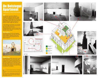 le corbusier carlos de beistegui champs elys es apartment 1933 le corbusier beistegui. Black Bedroom Furniture Sets. Home Design Ideas