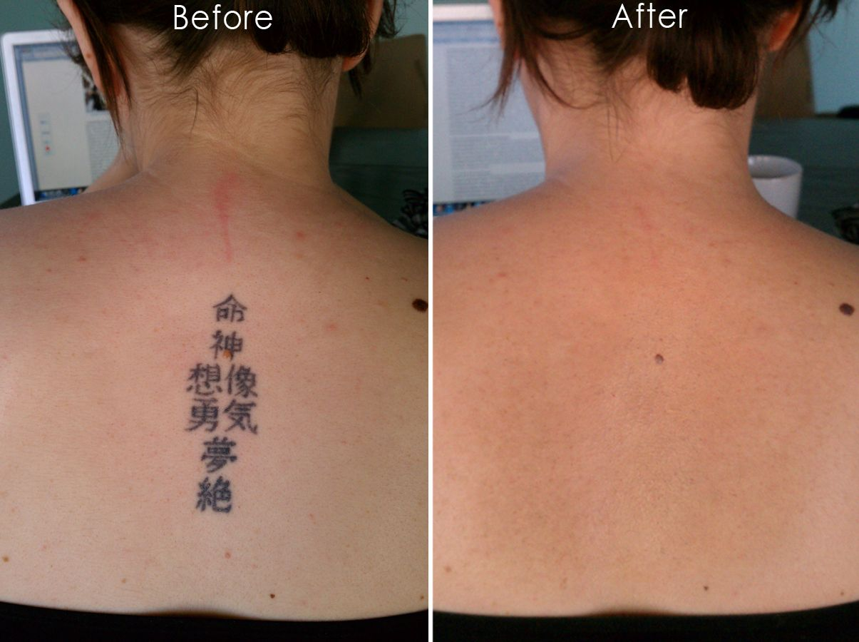 Durable waterproof nonsmudging tattoo cover done on my