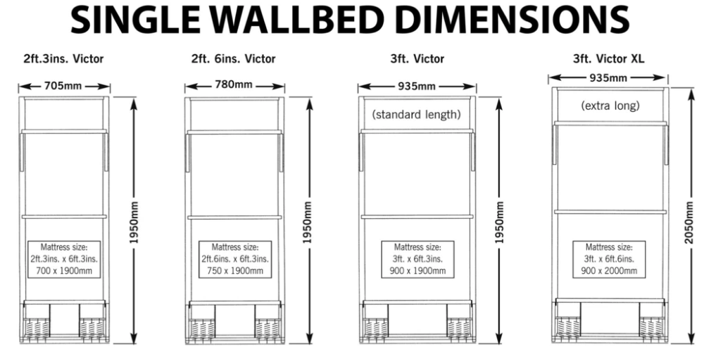 Wall bed WISKAWAY® Vertical *FRAME ONLY* in 2020 Wall
