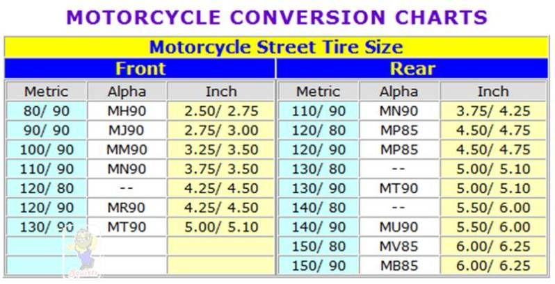 Image Result For Motorcycle Tire Conversion Chart  Bike