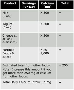 15++ Daily calcium dose for osteoporosis viral