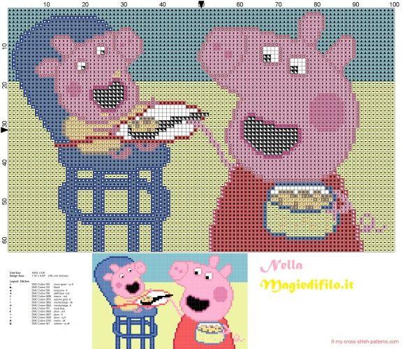 Essayer Pig Chaise HauteProjets Point Alex De Croix Peppa À BWxCodre