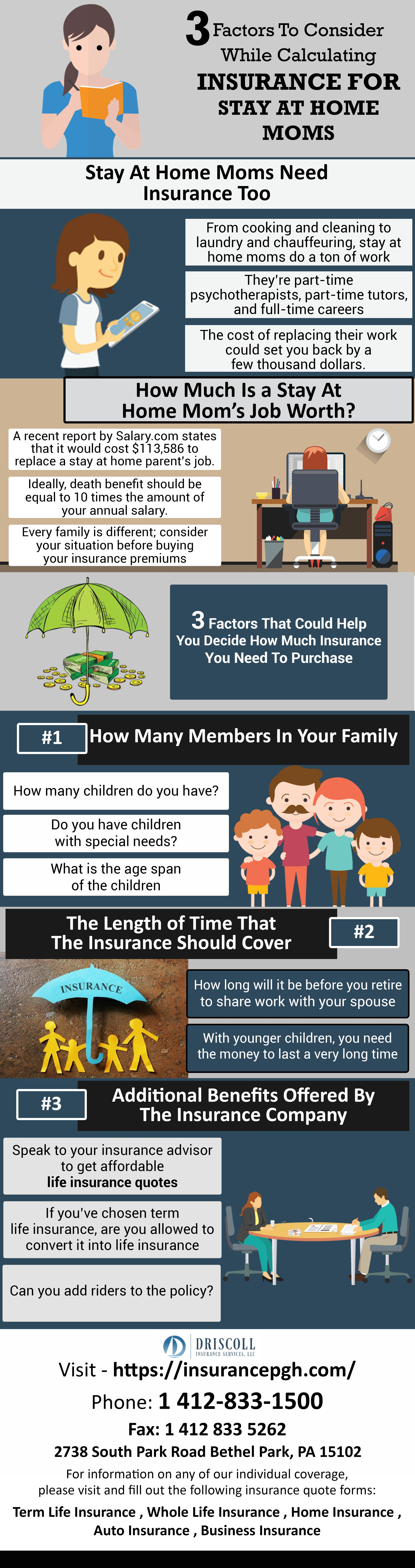 3 Factors to Decide When Calculating Insurance For Stay At