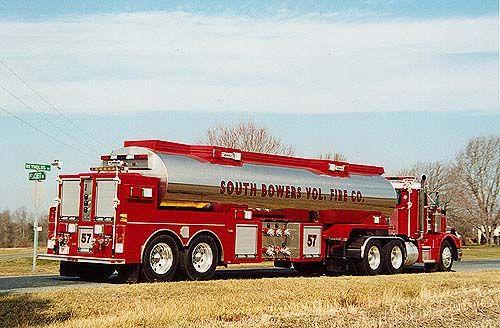 Fire Water Tender Setcom Fire Trucks Fire Apparatus Fire Rescue