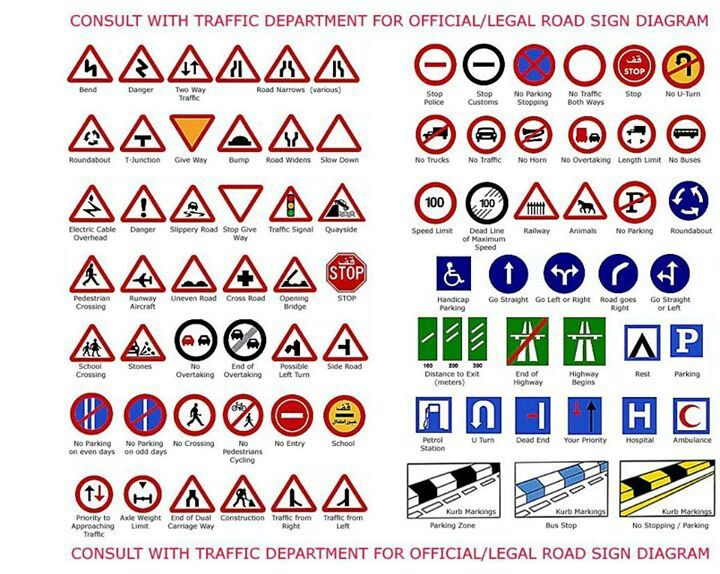 Traffic signs tiskan ki pinterest safety theory test and